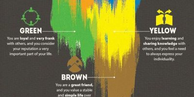 What Your Favorite Color Says About You {Infographic}