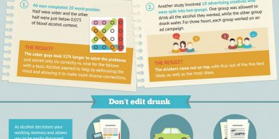 The Science Behind Writing Drunk & Editing Sober {Infographic}