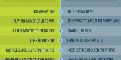 How Successful People Think Differently {Infographic}