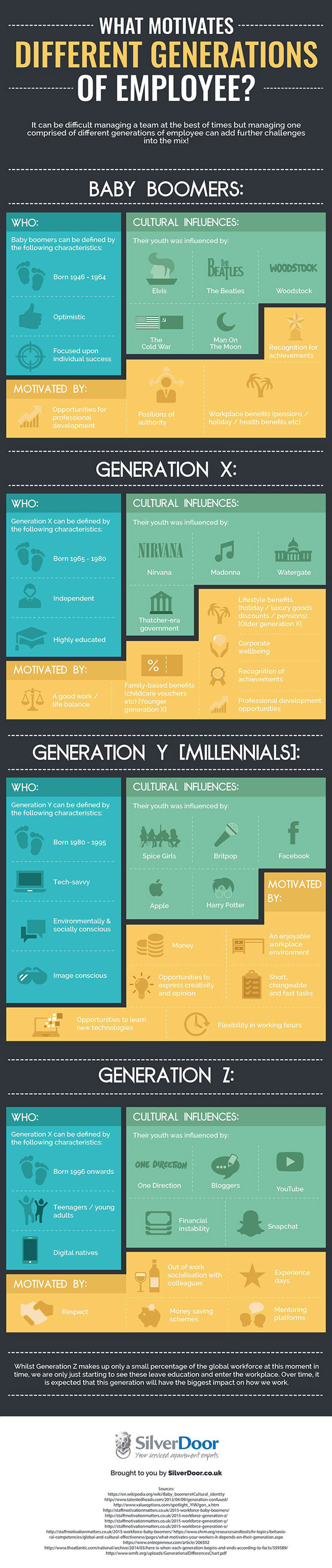 xwhat-motivates-different-generations