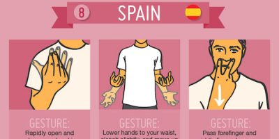 Around the World in 42 Hand Gestures {Infographic}