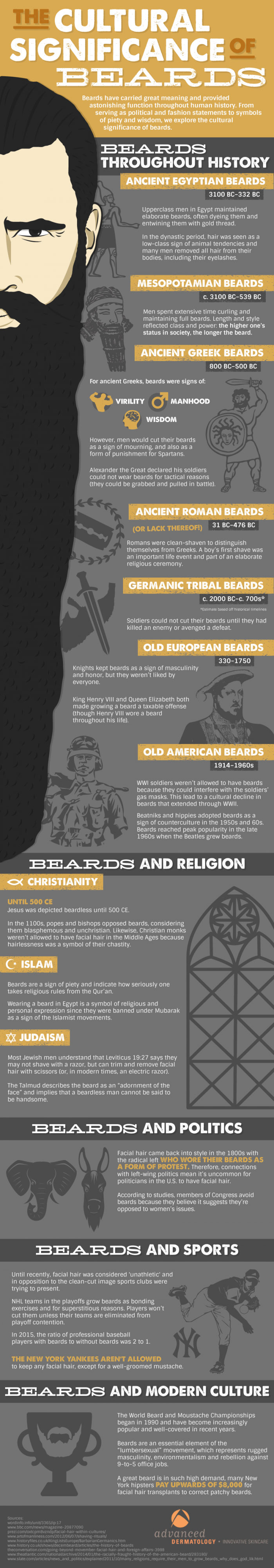 The-Significance-of-Beards-Throughout-History