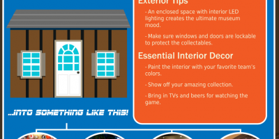 How to Turn Your Shed Into a Man Cave {Infographic}