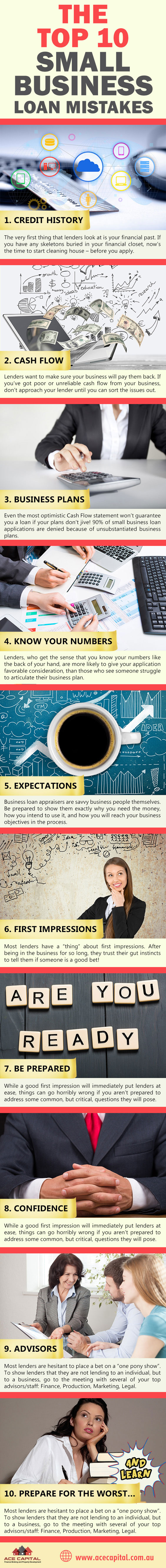business-loan-mistakes