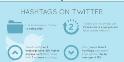 How to Use a Hashtag {Infographic}
