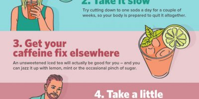 How to Quit Soda {Infographic}