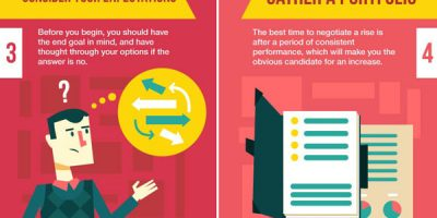How to Negotiate a Salary Raise {Infographic}