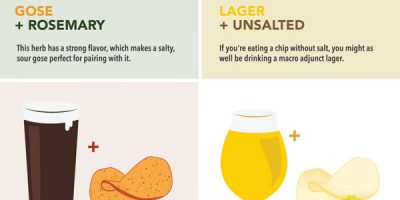 Beer Pairings For Every Potato Chip Flavor {Infographic}