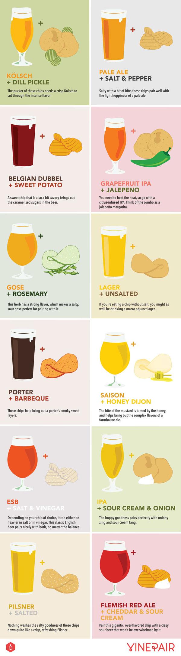 beer-pairings