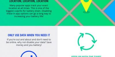 20 Ways To Save Your Smartphone's Battery {Infographic}