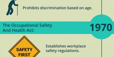 Employment Law: Know Your Rights {Infographic}