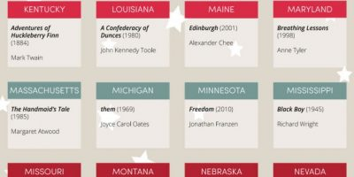 Books Recommendations for Every State {Infographic}
