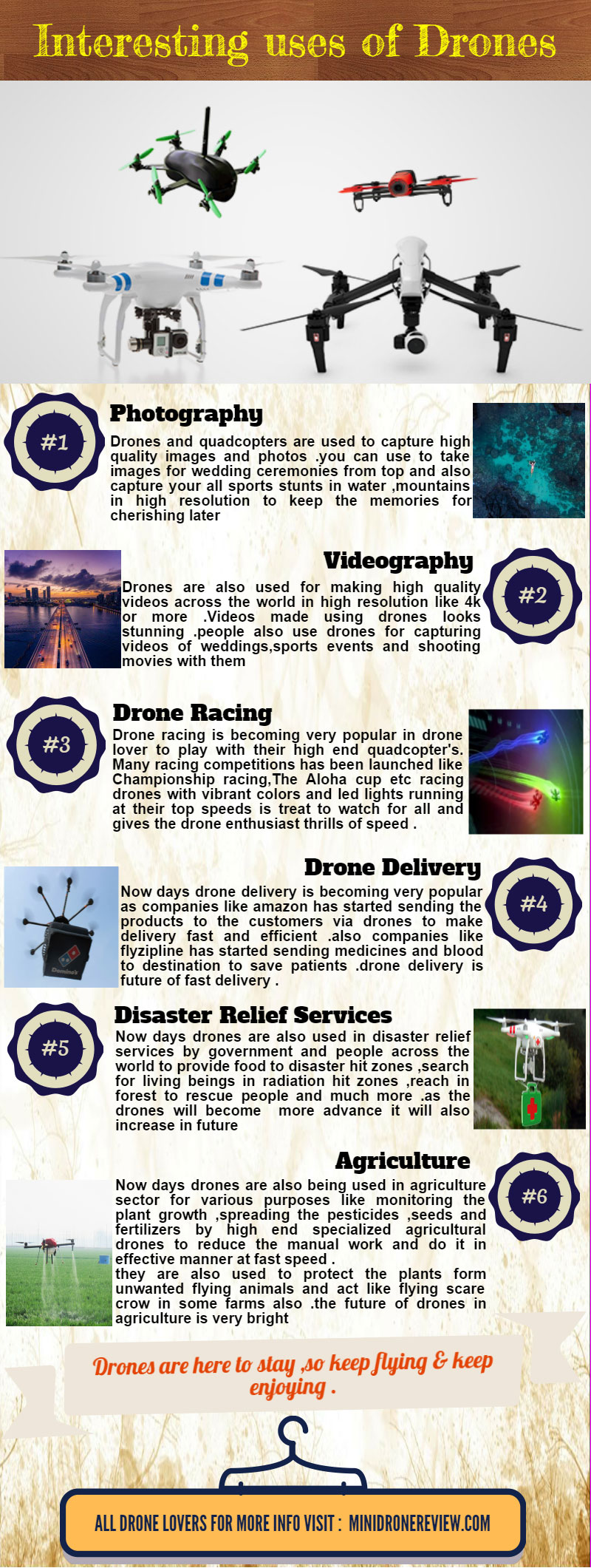 uses-applications-of-drones