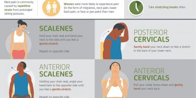 Stretches to Deal with Neck Pain {Infographic}