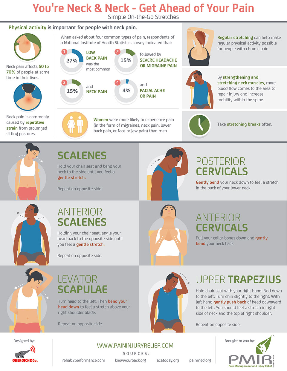 Stretches To Deal With Neck Pain Infographic Best