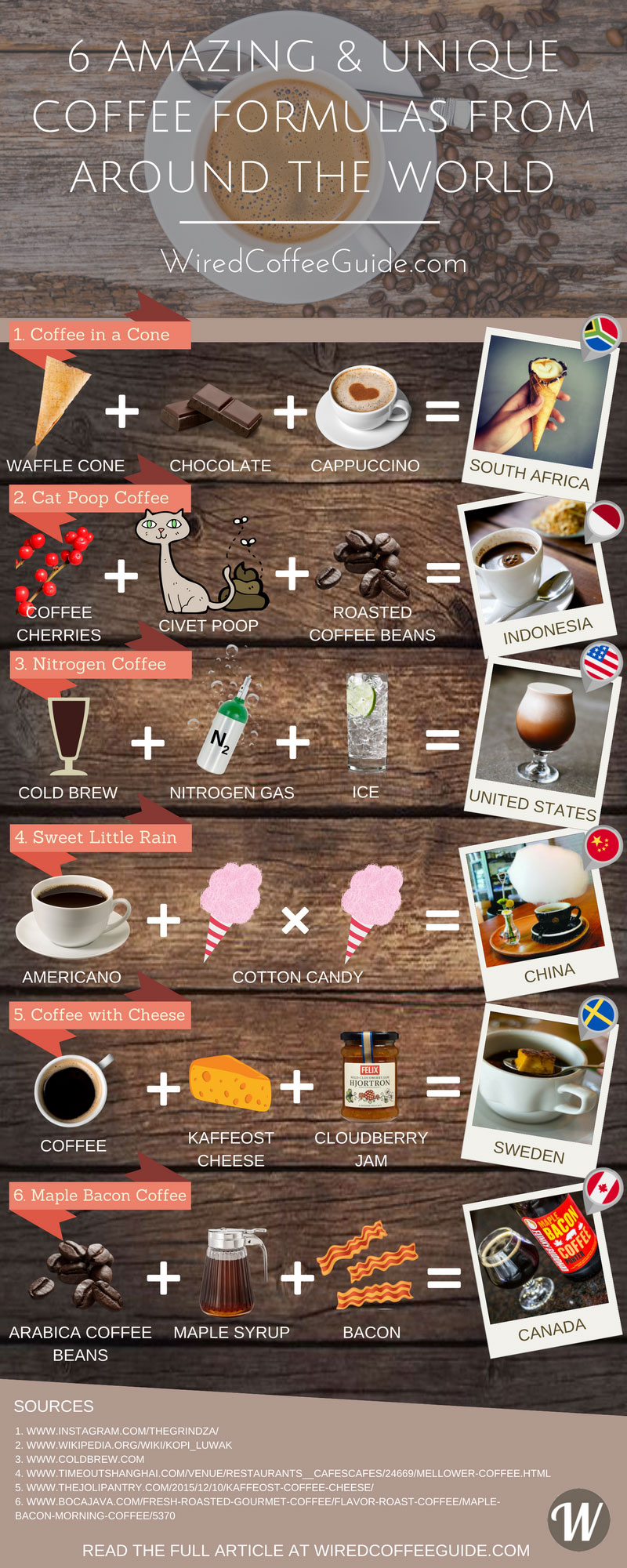 6-unique-coffee-formulas-from-the-world
