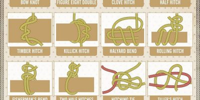 Essential Knots for Outdoors {Infographic}