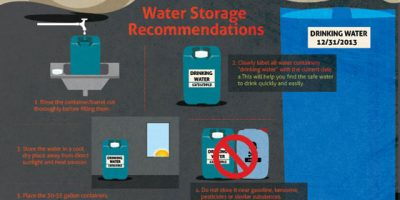 Emergency Water Storage {Infographic}