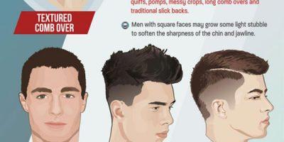 Best Haircuts for Men {Infographic}