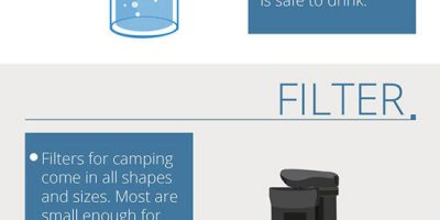 How to Make Water Drinkable {Infographic}