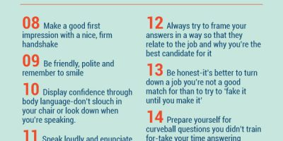 21 Must Know Tips for Successful Job Interviews