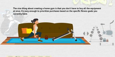 How To: Build a Proper Home Gym {Infographic}
