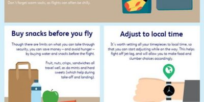 Getting Through Your First Long Flight [Infographic]