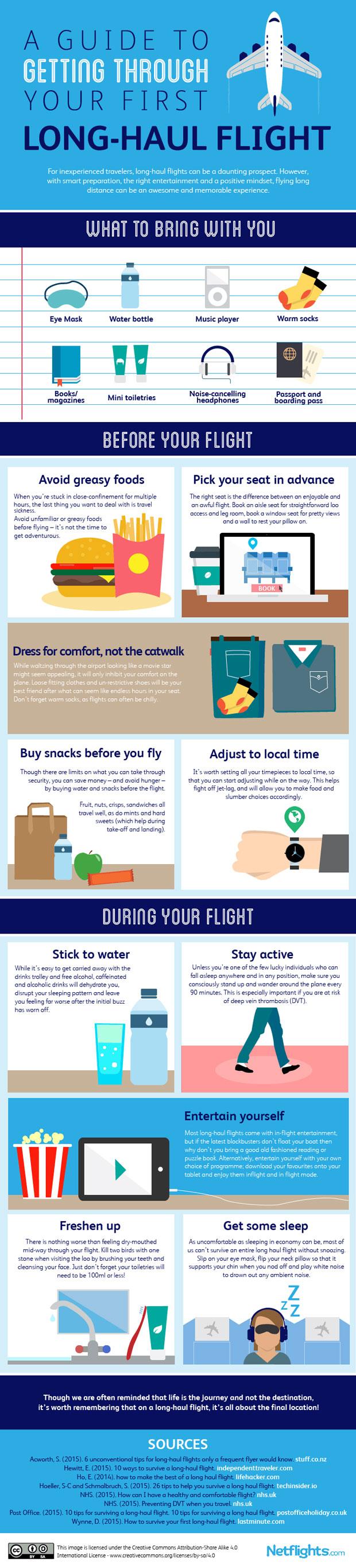 long-haul-flight