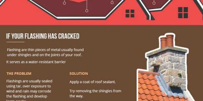 Prepping Your Roof For Winter [Infographic]