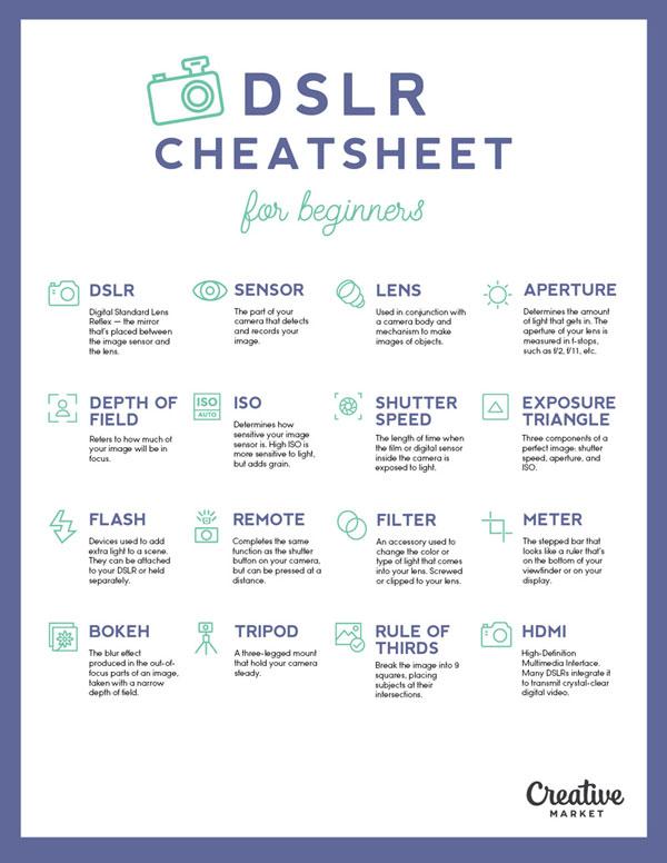 dslr-cheatsheet