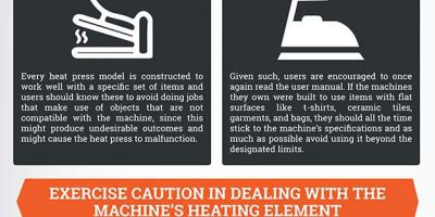 How to Use a Heat Press Machine [Infographic]