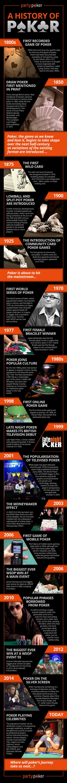 poker-history