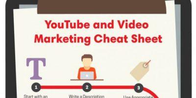 YouTube Video Marketing Cheat Sheet [Infographic]