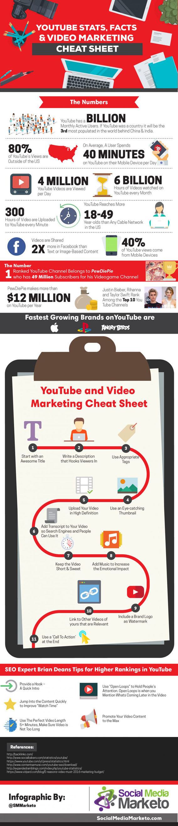youtube-cheatsheet