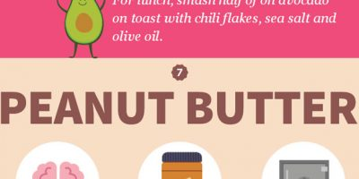 12 Brain Foods To Boost Your Productivity [Infographic]