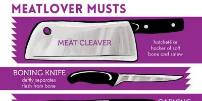 Choosing the Right Knife [Infographic]