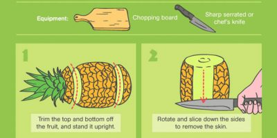 How to Cut Fruits Like a Pro [Infographic]