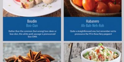 20 Foods You Have Been Pronouncing Incorrectly [Infographic]