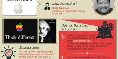 Stories Behind Famous Slogans [Infographic]