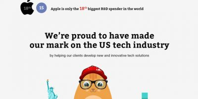 Fascinating Facts about the USA Tech Industry [Infographic]