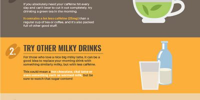 How to Beat Your Caffeine Addiction [Infographic]