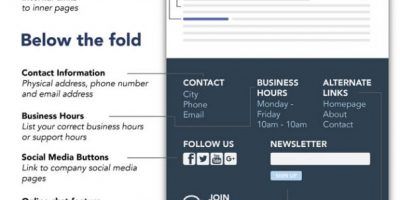 25 Must Have Features for Online Businesses [Infographic]