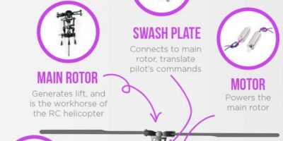 RC Helicopter Anatomy Infographic