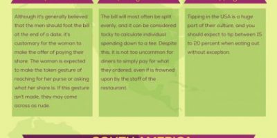 Guide to Money Etiquette Around the World [Infogarphic]