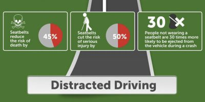 Car Accident Statistics in the U.S. {Infographic]