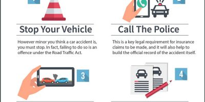 What To Do After a Car Accident [Infographic]