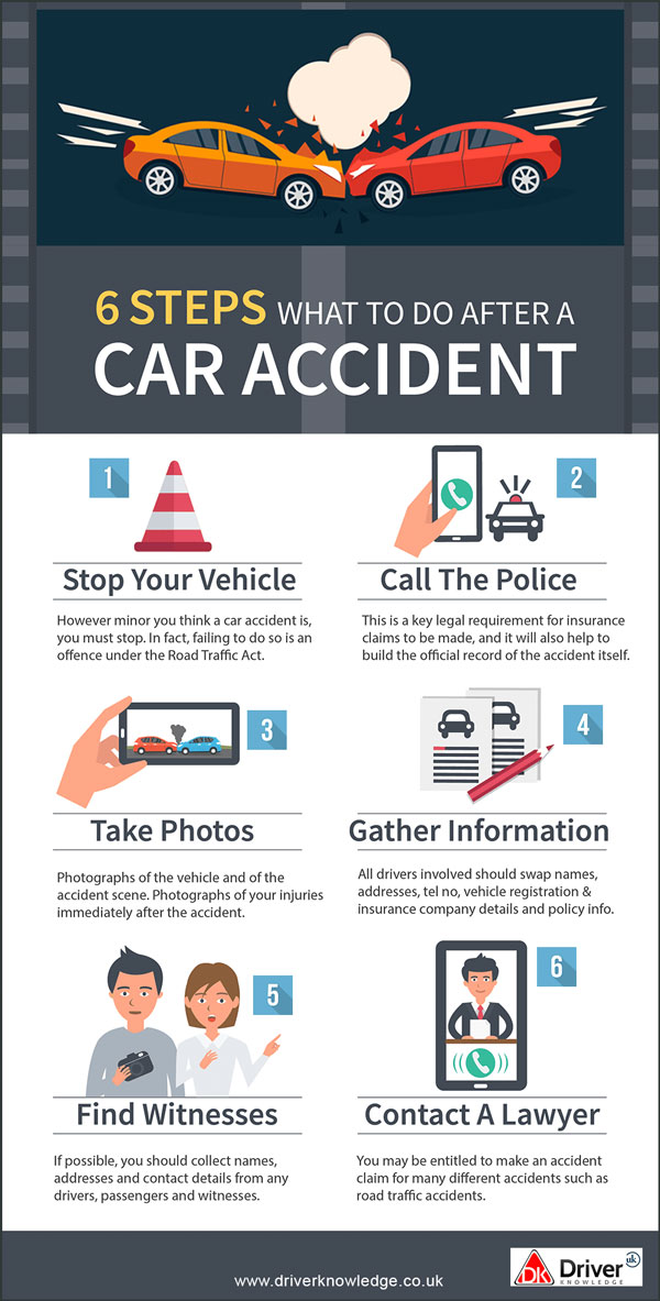 6 steps what to do after a car accident