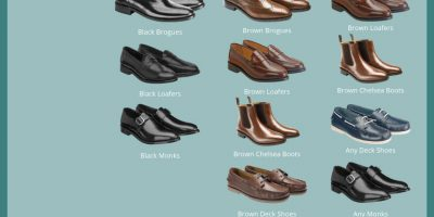 Shoes Guide for Men [Infographic]