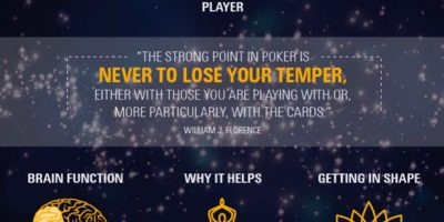 How to Play Poker Like the Pros [Infographic]