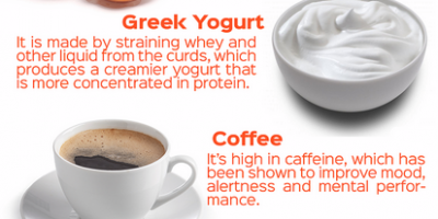 Best Foods To Eat In the Morning [Infographic]